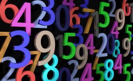 Soul urge number